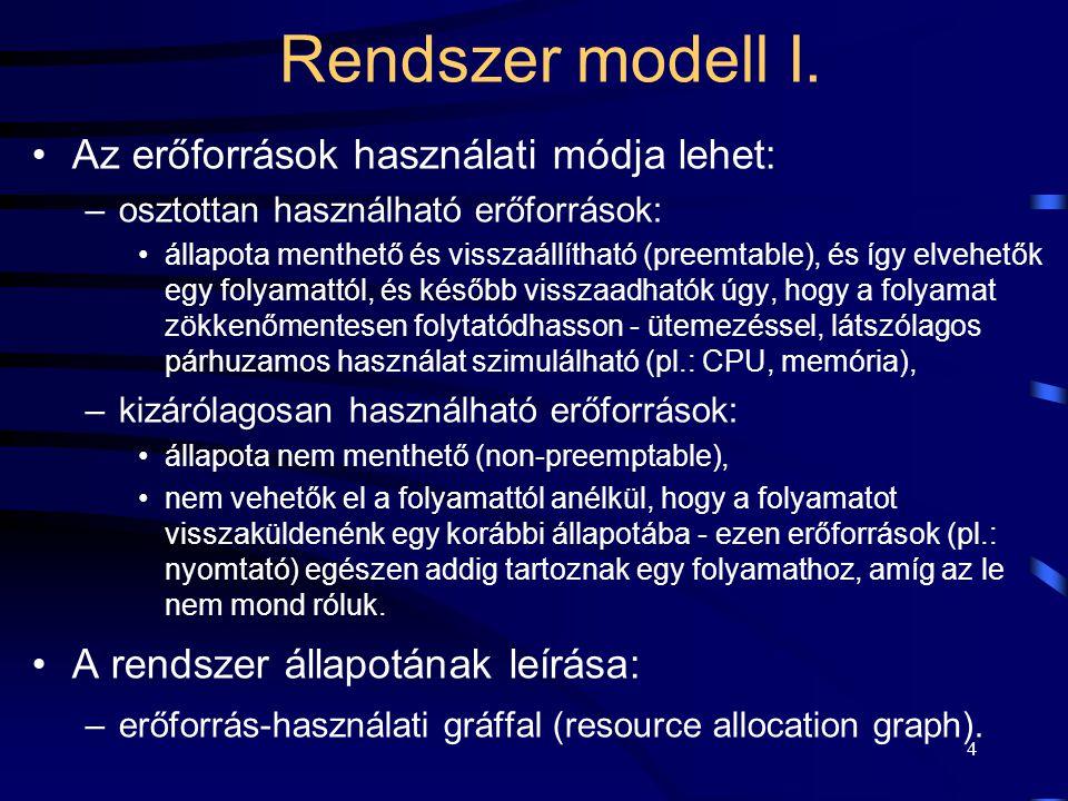 3 Rendszer modell I. Véges számú és típusú erőforrást kell felosztani az ezekre igényt tartó folyamatok között. Az erőforrások osztályokba (típusokba)