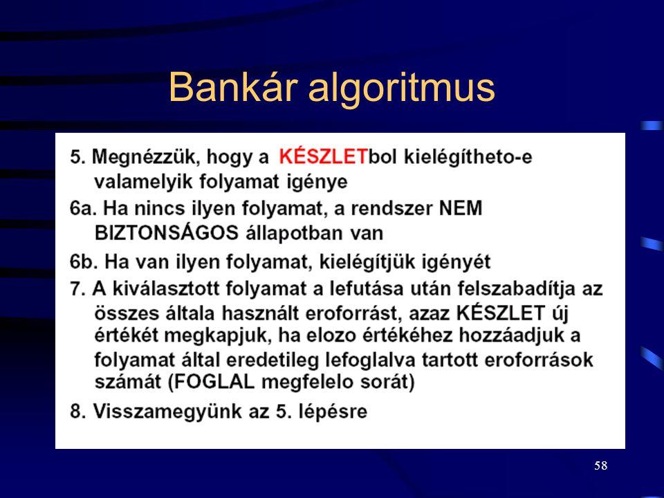 57 Bankár algoritmus