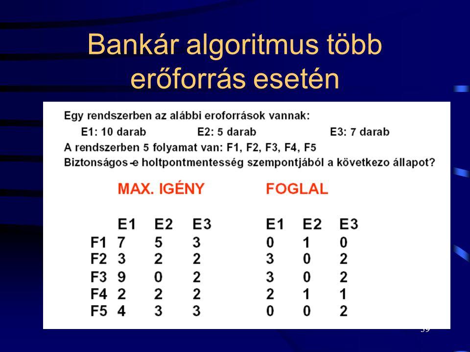 58 Bankár algoritmus