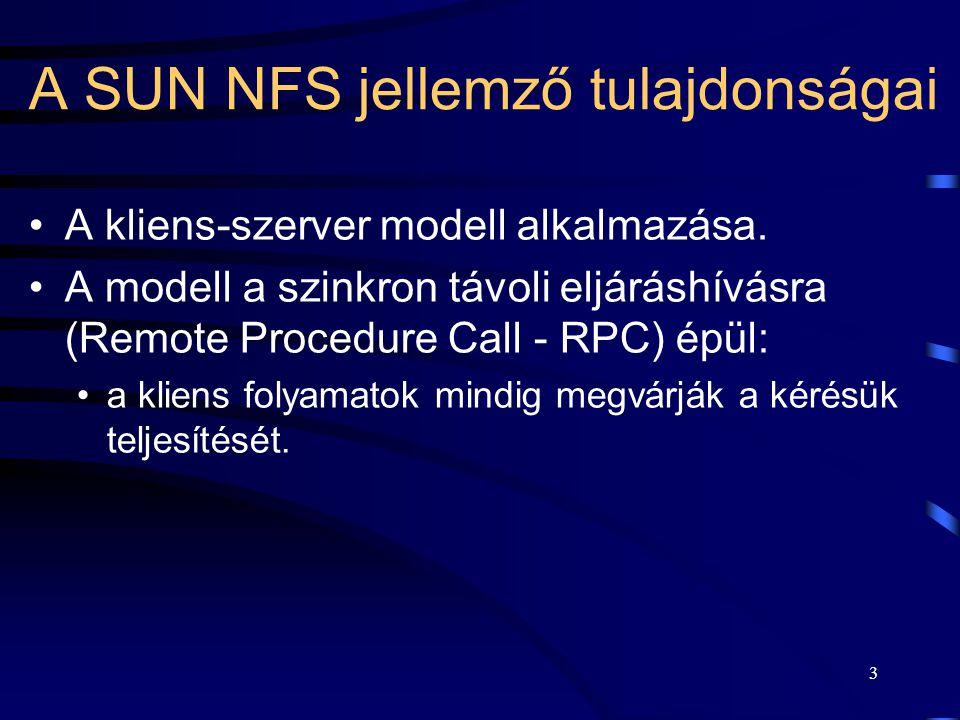 14 Egy működő SUN NFS rendszer szoftver komponensei I.