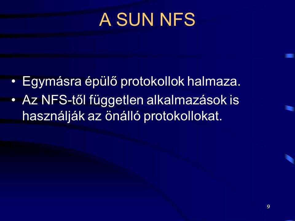 10 A SUN NFS működése kliens folyamat (alkalmazás) UNIX kernel UNIX file rendszer (UFS) virtuális file rendszer (VFS) NFS kliens lemez kérés válasz helyi gép (kliens folyamat) Unix kernel virtuális file rendszer (VFS) NFS szerver UNIX file rendszer (UFS) lemez távoli gép (NFS szerver)