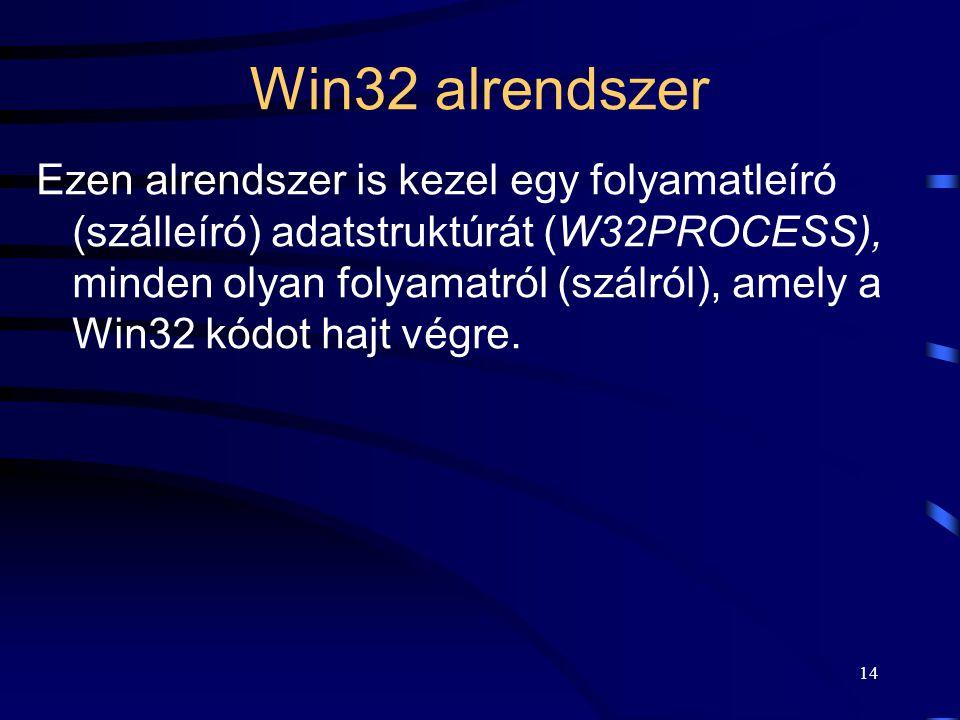 14 Win32 alrendszer Ezen alrendszer is kezel egy folyamatleíró (szálleíró) adatstruktúrát (W32PROCESS), minden olyan folyamatról (szálról), amely a Win32 kódot hajt végre.