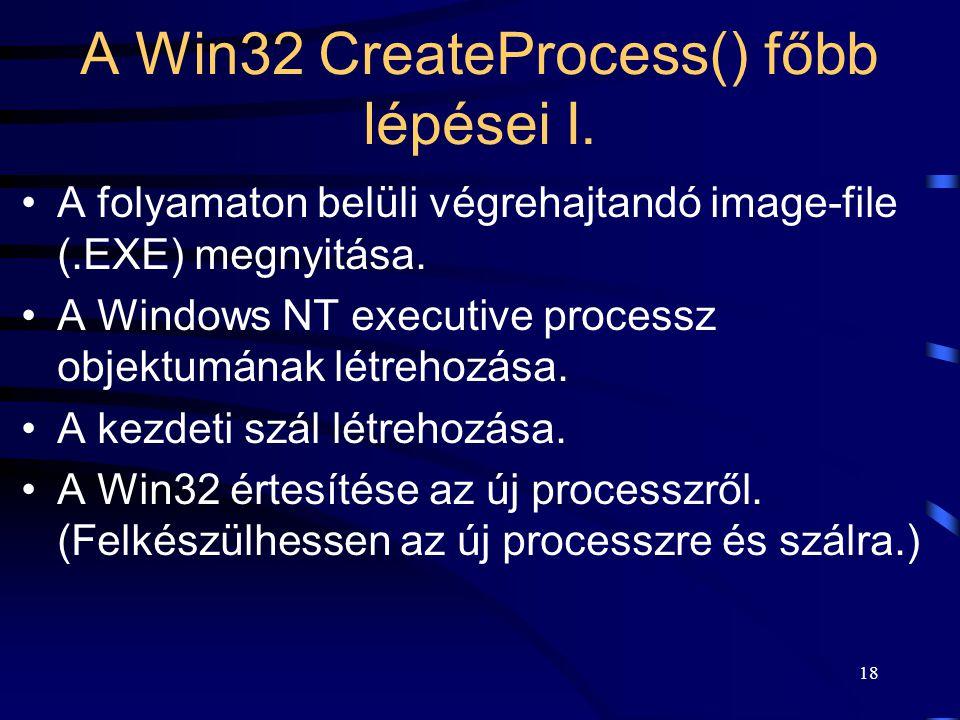 18 A Win32 CreateProcess() főbb lépései I.