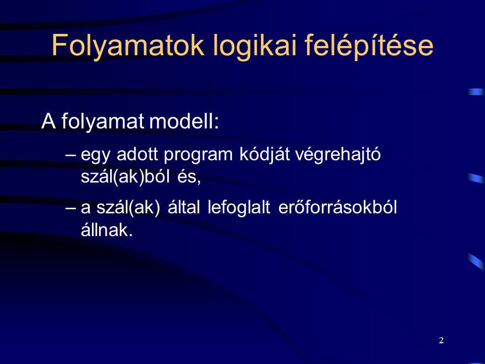 2 Folyamatok logikai felépítése A folyamat modell: –egy adott program kódját végrehajtó szál(ak)ból és, –a szál(ak) által lefoglalt erőforrásokból állnak.