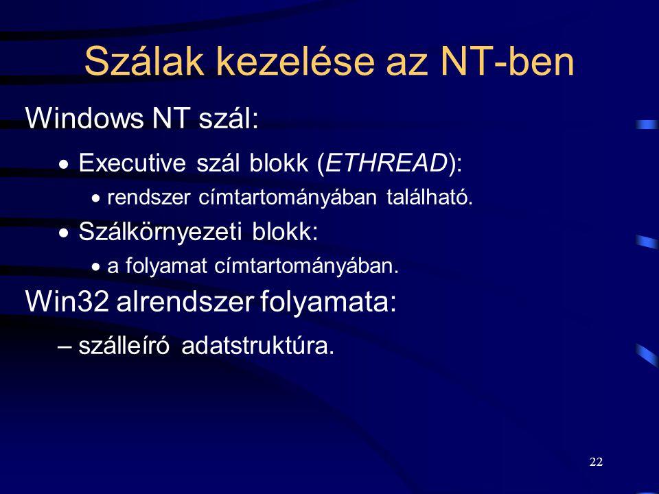 22 Szálak kezelése az NT-ben Windows NT szál:  Executive szál blokk (ETHREAD):  rendszer címtartományában található.