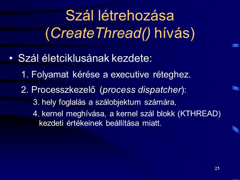 25 Szál létrehozása (CreateThread() hívás) Szál életciklusának kezdete: 1.