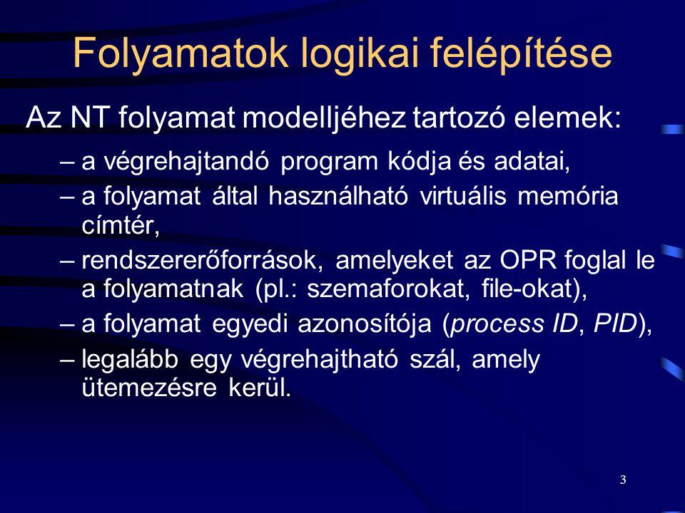 3 Folyamatok logikai felépítése Az NT folyamat modelljéhez tartozó elemek: –a végrehajtandó program kódja és adatai, –a folyamat által használható virtuális memória címtér, –rendszererőforrások, amelyeket az OPR foglal le a folyamatnak (pl.: szemaforokat, file-okat), –a folyamat egyedi azonosítója (process ID, PID), –legalább egy végrehajtható szál, amely ütemezésre kerül.