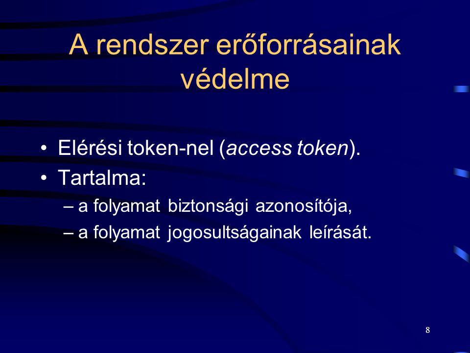 8 A rendszer erőforrásainak védelme Elérési token-nel (access token).