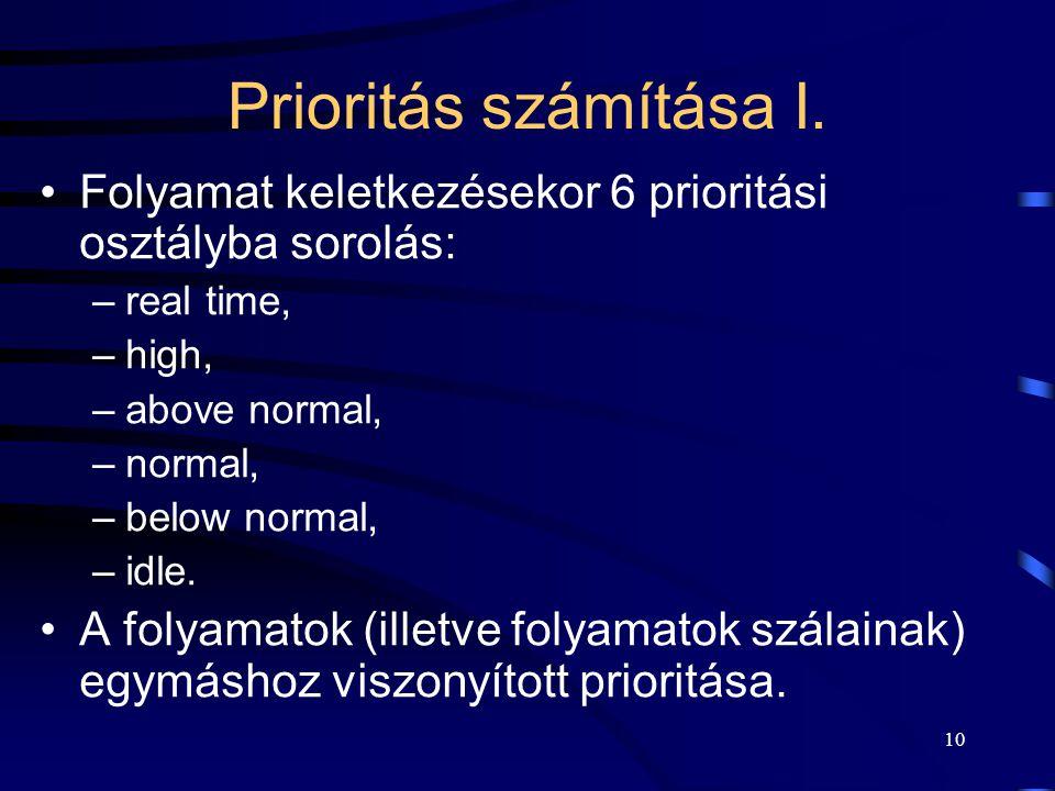 10 Prioritás számítása I. Folyamat keletkezésekor 6 prioritási osztályba sorolás: –real time, –high, –above normal, –normal, –below normal, –idle. A f