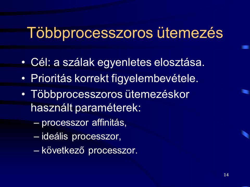 14 Többprocesszoros ütemezés Cél: a szálak egyenletes elosztása. Prioritás korrekt figyelembevétele. Többprocesszoros ütemezéskor használt paraméterek