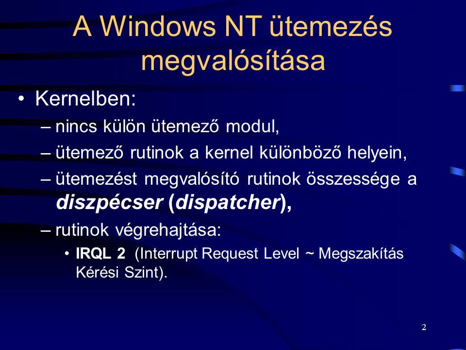 2 A Windows NT ütemezés megvalósítása Kernelben: –nincs külön ütemező modul, –ütemező rutinok a kernel különböző helyein, –ütemezést megvalósító rutinok összessége a diszpécser (dispatcher), –rutinok végrehajtása: IRQL 2 (Interrupt Request Level ~ Megszakítás Kérési Szint).