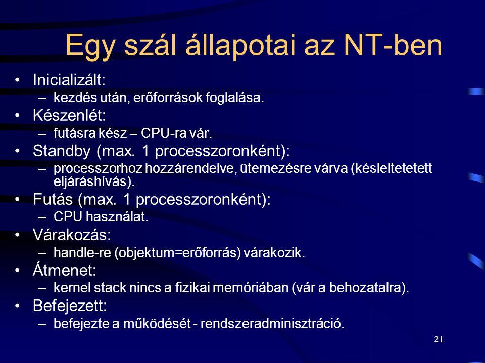21 Egy szál állapotai az NT-ben Inicializált: –kezdés után, erőforrások foglalása. Készenlét: –futásra kész – CPU-ra vár. Standby (max. 1 processzoron