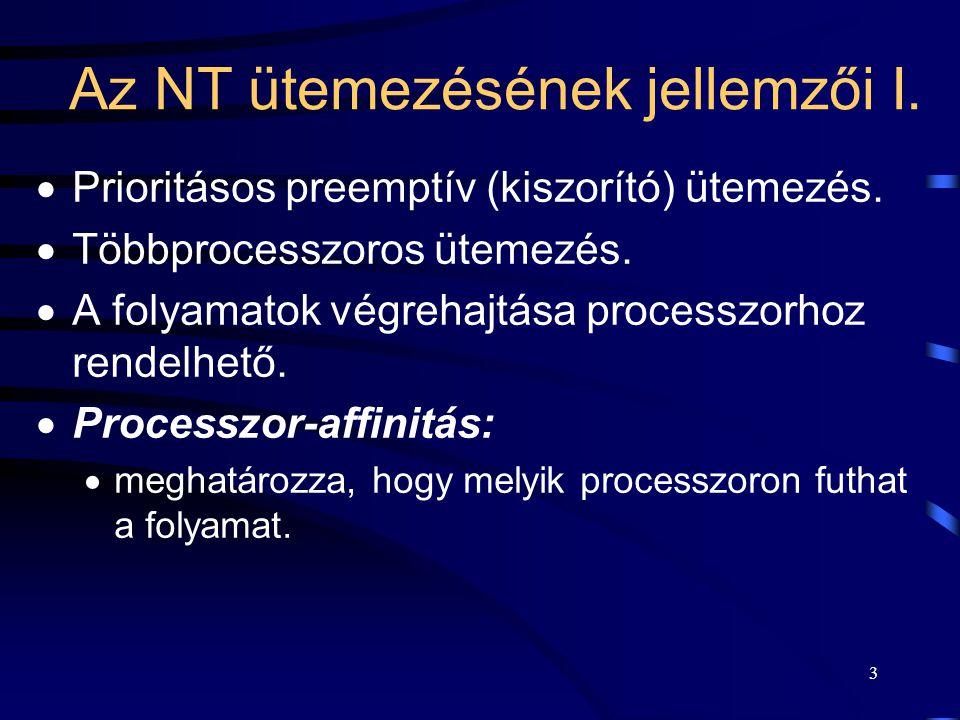 3 Az NT ütemezésének jellemzői I.  Prioritásos preemptív (kiszorító) ütemezés.  Többprocesszoros ütemezés.  A folyamatok végrehajtása processzorhoz