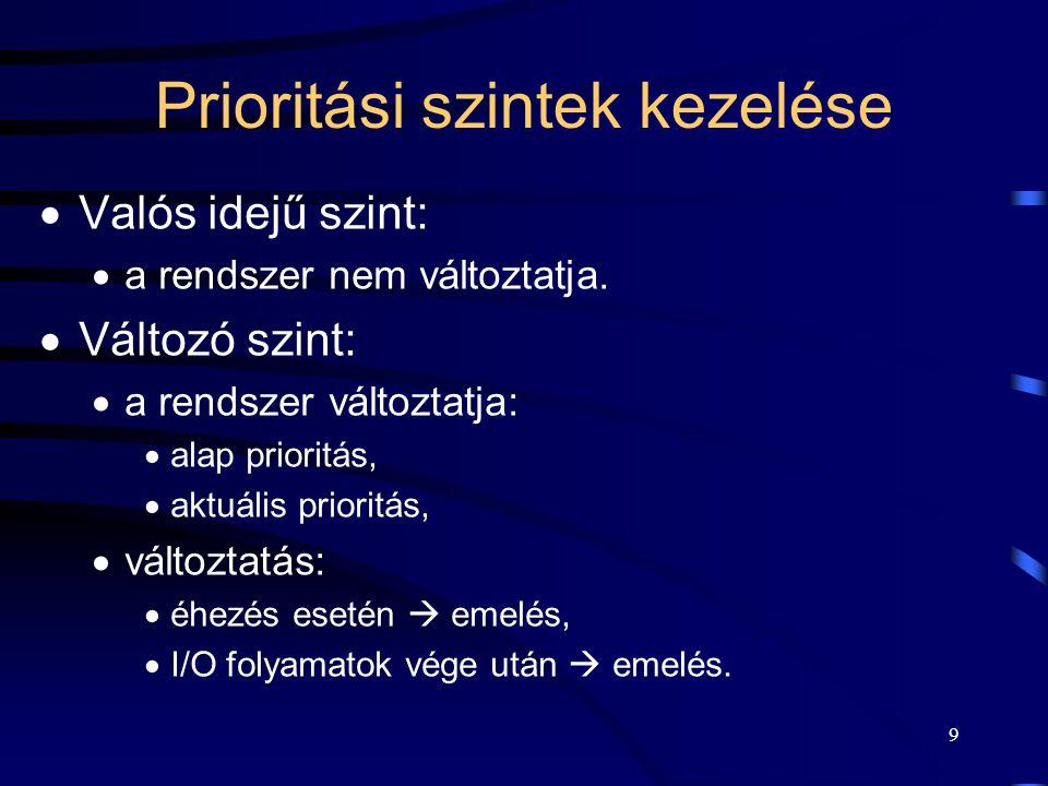 9 Prioritási szintek kezelése  Valós idejű szint:  a rendszer nem változtatja.  Változó szint:  a rendszer változtatja:  alap prioritás,  aktuál