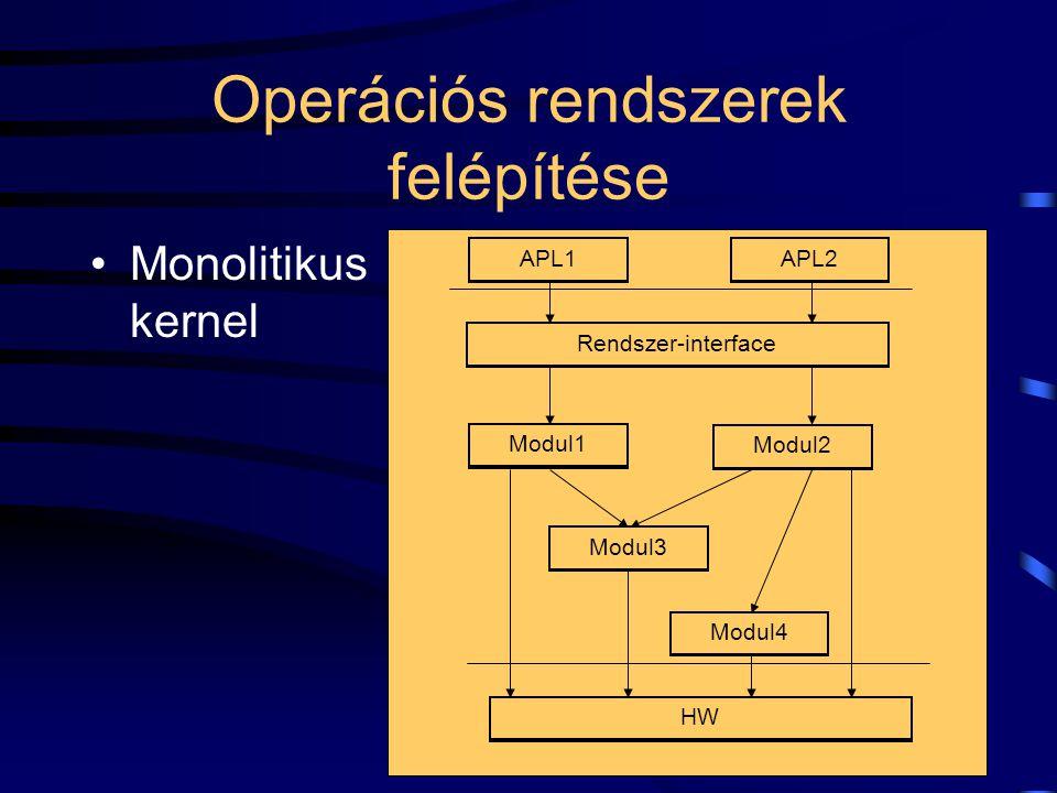 34 Szolgáltatások Szolgáltató folyamatok: –kliens-szerver működésű szerver folyamat, –OPR-re támaszkodva többletszolgáltatást nyújt, –szolgáltató folyamatok pl.:  RPC (Remote Procedure Call) hálózati szolgáltató,  NT specifikus eseménynaplózó (event logger) szolgáltató.