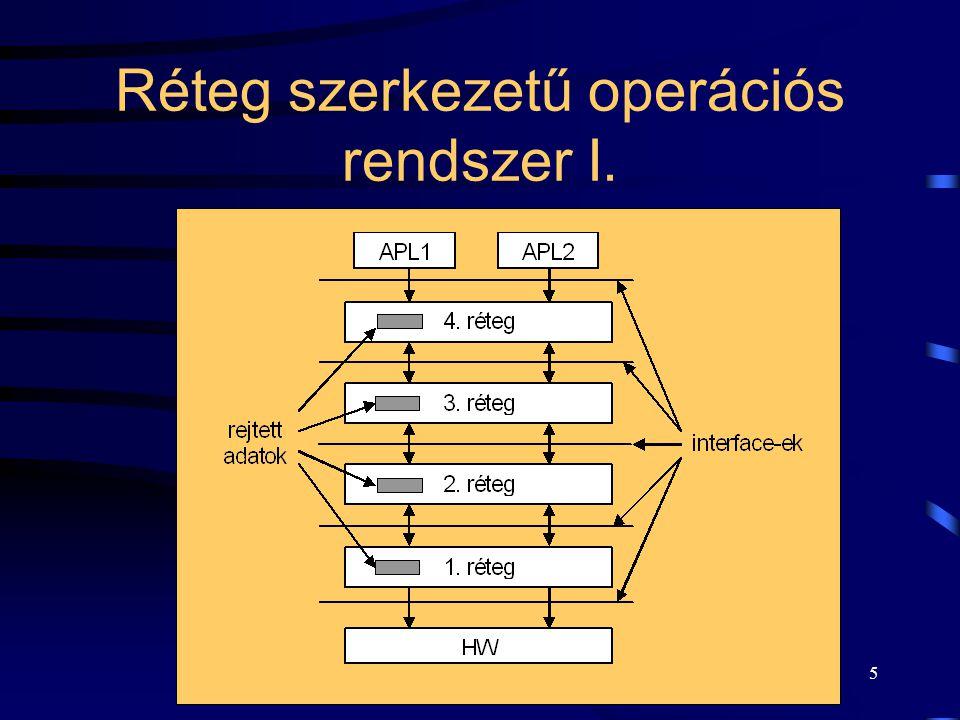 26 Executive Az OPR szolgáltatásait nyújtó alrendszereket megvalósító réteg.