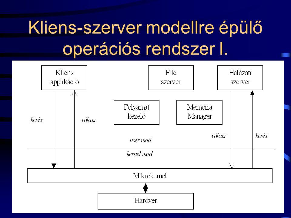 8 Kliens-szerver modellre épülő operációs rendszer II.