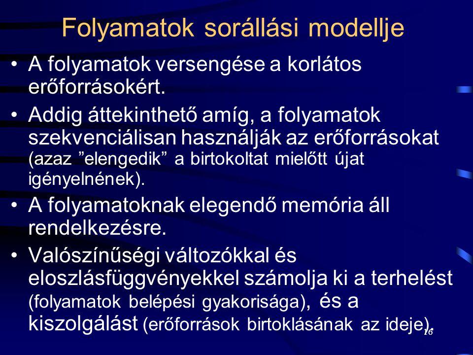 16 Folyamatok sorállási modellje A folyamatok versengése a korlátos erőforrásokért.