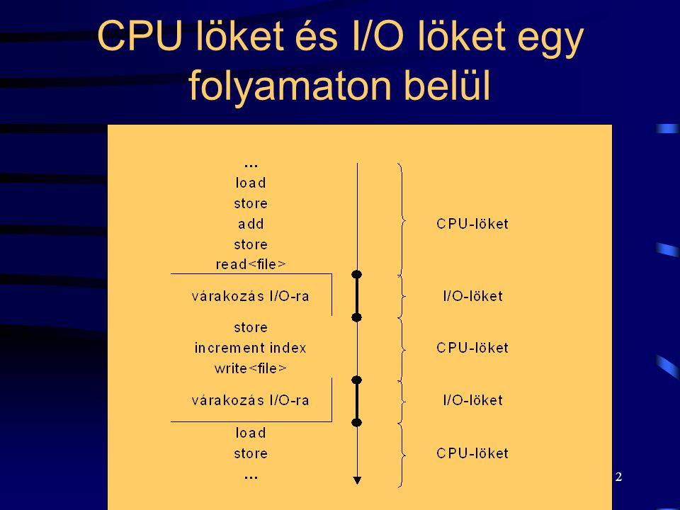 2 CPU löket és I/O löket egy folyamaton belül