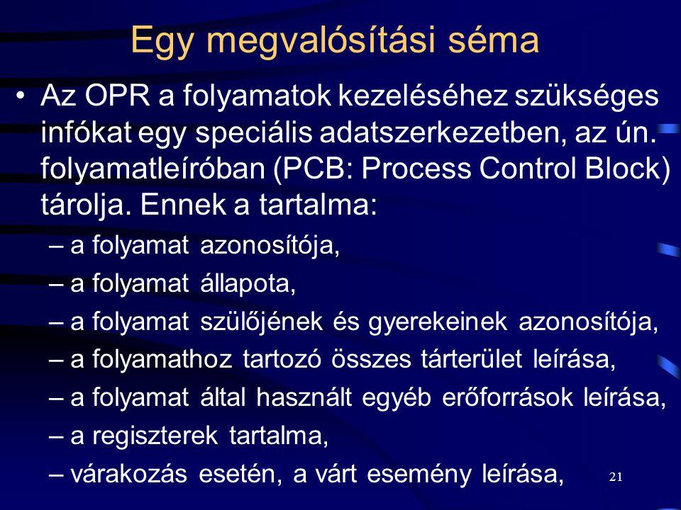 21 Egy megvalósítási séma Az OPR a folyamatok kezeléséhez szükséges infókat egy speciális adatszerkezetben, az ún.