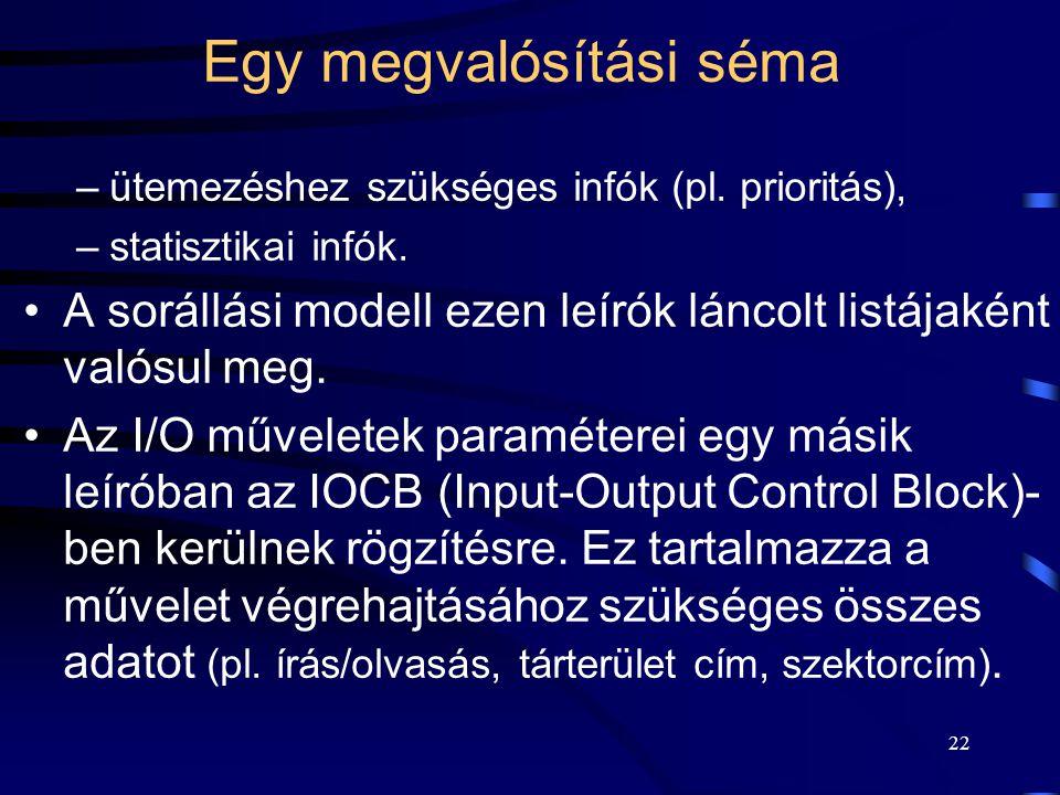 22 Egy megvalósítási séma –ütemezéshez szükséges infók (pl.