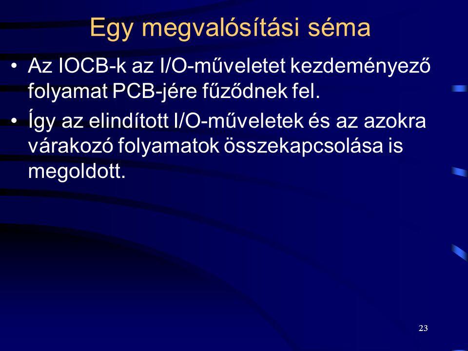 23 Egy megvalósítási séma Az IOCB-k az I/O-műveletet kezdeményező folyamat PCB-jére fűződnek fel.