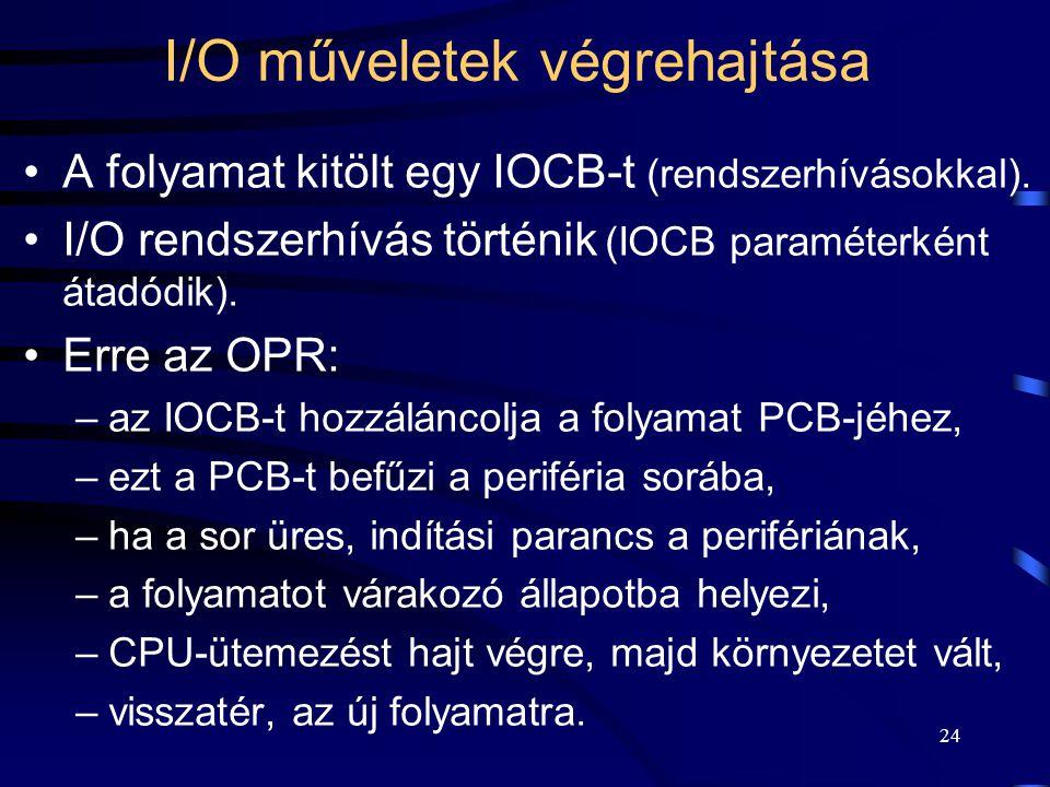 24 I/O műveletek végrehajtása A folyamat kitölt egy IOCB-t (rendszerhívásokkal).