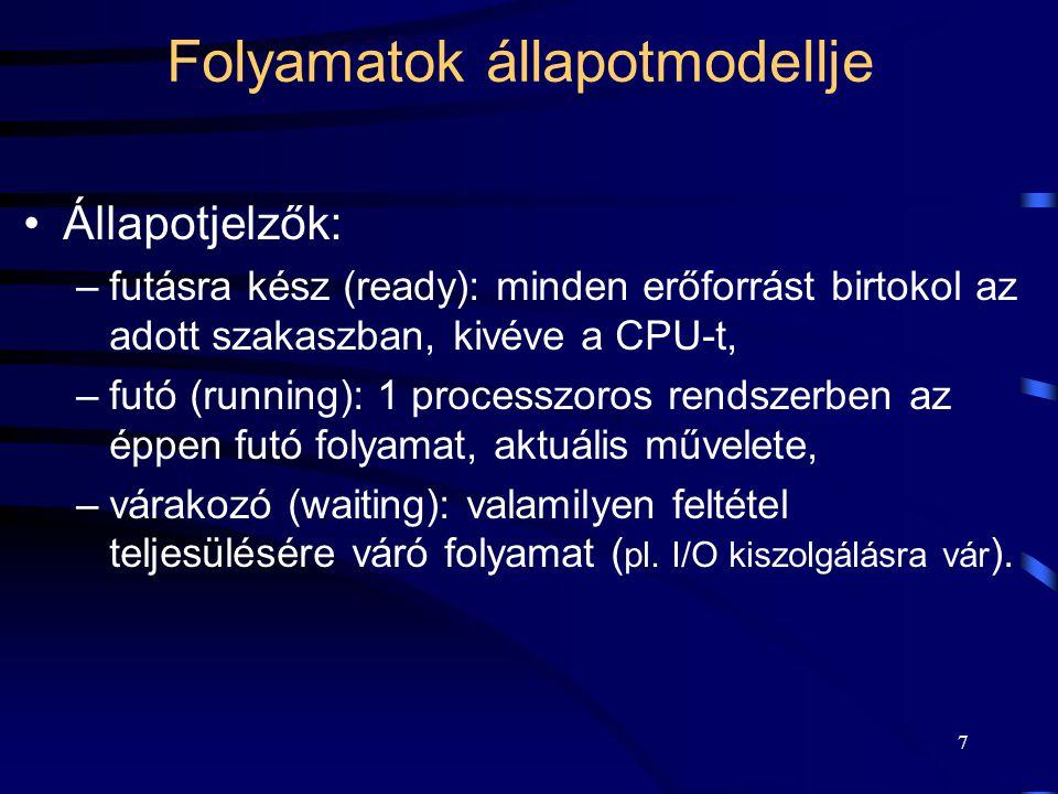 7 Folyamatok állapotmodellje Állapotjelzők: –futásra kész (ready): minden erőforrást birtokol az adott szakaszban, kivéve a CPU-t, –futó (running): 1 processzoros rendszerben az éppen futó folyamat, aktuális művelete, –várakozó (waiting): valamilyen feltétel teljesülésére váró folyamat ( pl.