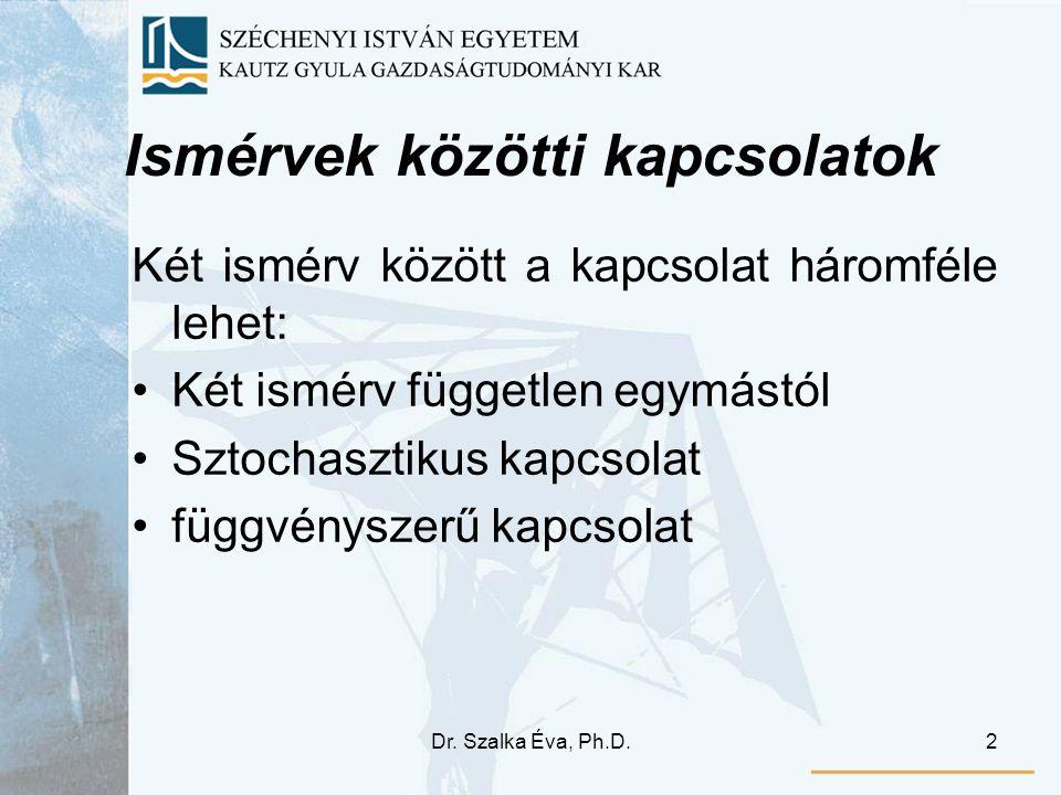 Dr. Szalka Éva, Ph.D.2 Ismérvek közötti kapcsolatok Két ismérv között a kapcsolat háromféle lehet: Két ismérv független egymástól Sztochasztikus kapcs