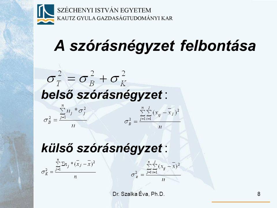 Dr. Szalka Éva, Ph.D.8 A szórásnégyzet felbontása belső szórásnégyzet : külső szórásnégyzet :