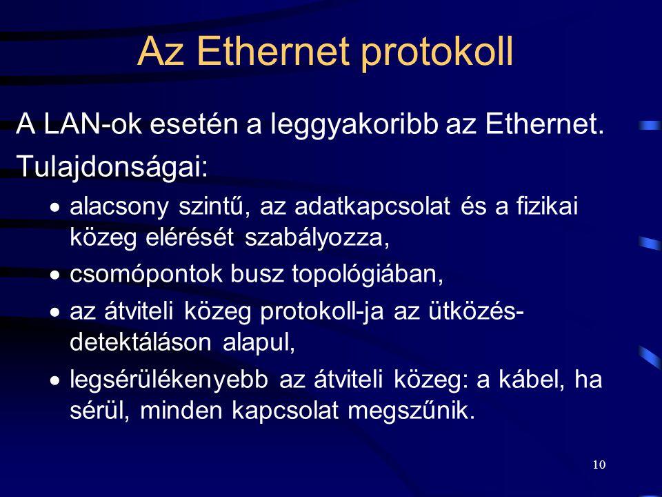 10 Az Ethernet protokoll A LAN-ok esetén a leggyakoribb az Ethernet.
