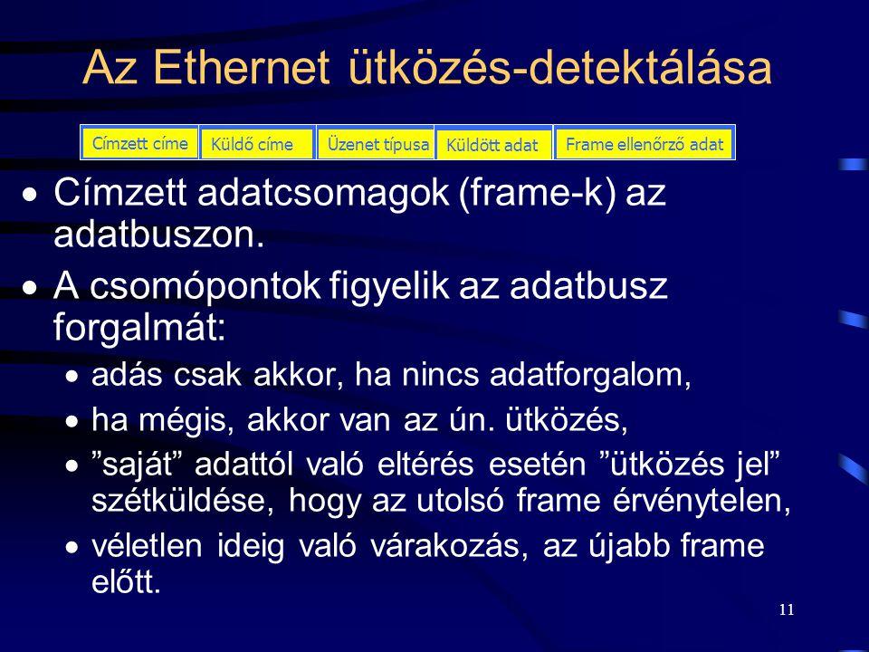 11 Az Ethernet ütközés-detektálása  Címzett adatcsomagok (frame-k) az adatbuszon.