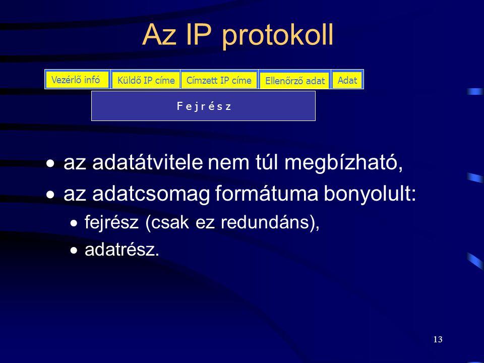 13 Az IP protokoll  az adatátvitele nem túl megbízható,  az adatcsomag formátuma bonyolult:  fejrész (csak ez redundáns),  adatrész.