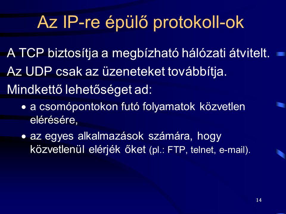14 Az IP-re épülő protokoll-ok A TCP biztosítja a megbízható hálózati átvitelt.