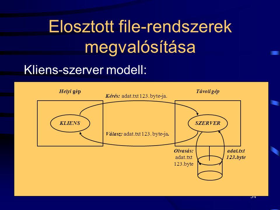 34 Elosztott file-rendszerek megvalósítása Kliens-szerver modell: KLIENSSZERVER Kérés: adat.txt 123.