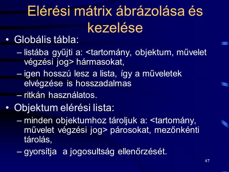 47 Elérési mátrix ábrázolása és kezelése Globális tábla: –listába gyűjti a: hármasokat, –igen hosszú lesz a lista, így a műveletek elvégzése is hosszadalmas –ritkán használatos.