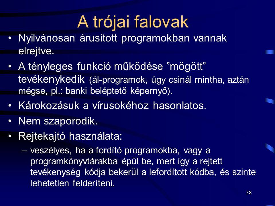 58 A trójai falovak Nyilvánosan árusított programokban vannak elrejtve.