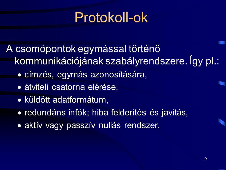 9 Protokoll-ok A csomópontok egymással történő kommunikációjának szabályrendszere.
