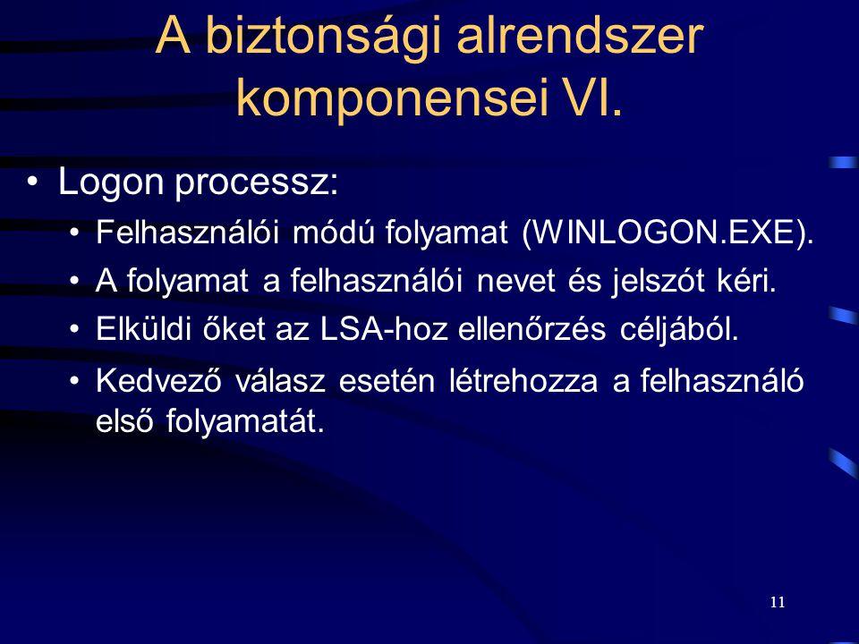 11 Logon processz: Felhasználói módú folyamat (WINLOGON.EXE). A folyamat a felhasználói nevet és jelszót kéri. Elküldi őket az LSA-hoz ellenőrzés célj