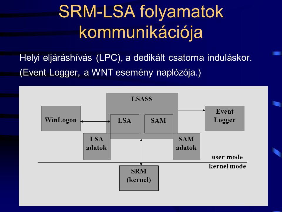 13 SRM-LSA folyamatok kommunikációja Helyi eljáráshívás (LPC), a dedikált csatorna induláskor. (Event Logger, a WNT esemény naplózója.) LSASS LSASAM W