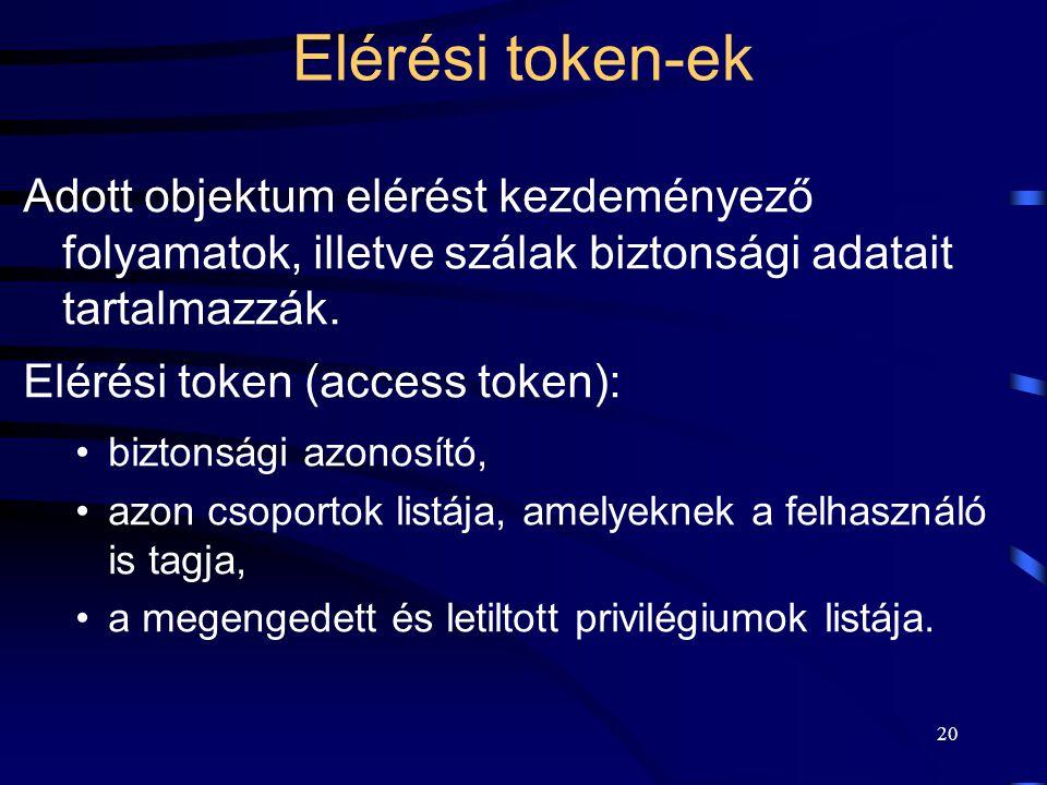 20 Elérési token-ek Adott objektum elérést kezdeményező folyamatok, illetve szálak biztonsági adatait tartalmazzák. Elérési token (access token): bizt