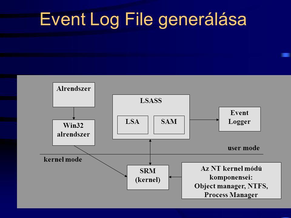 27 Event Log File generálása LSASS LSASAM Alrendszer SRM (kernel) Event Logger Win32 alrendszer Az NT kernel módú komponensei: Object manager, NTFS, P
