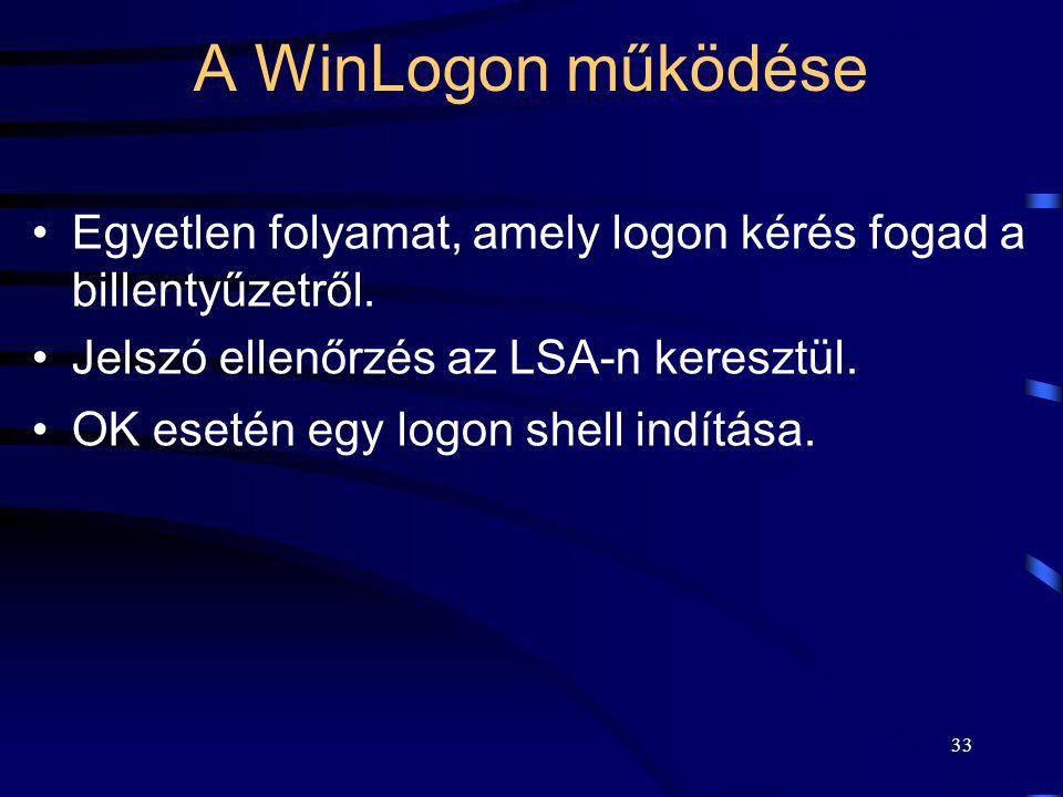 33 A WinLogon működése Egyetlen folyamat, amely logon kérés fogad a billentyűzetről. Jelszó ellenőrzés az LSA-n keresztül. OK esetén egy logon shell i