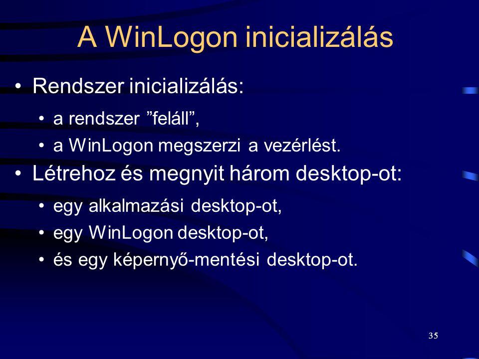 """35 A WinLogon inicializálás Rendszer inicializálás: a rendszer """"feláll"""", a WinLogon megszerzi a vezérlést. Létrehoz és megnyit három desktop-ot: egy a"""