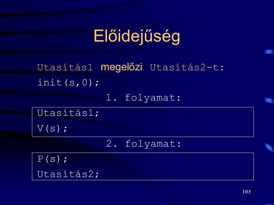 102 Kritikus szakasz megvalósítása szemaforral init(s,1) entry: P(s)....kritikus szakasz utasításai... exit: V(s)