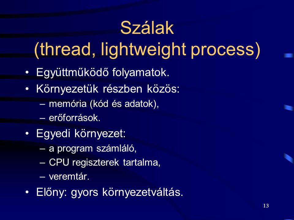 12 Folyamat memóriaterületének részei - logikai memóriakép program kód: –statikus, –dinamikus (DLL), adatterületek: –inicializált (DATA), –nem inicial