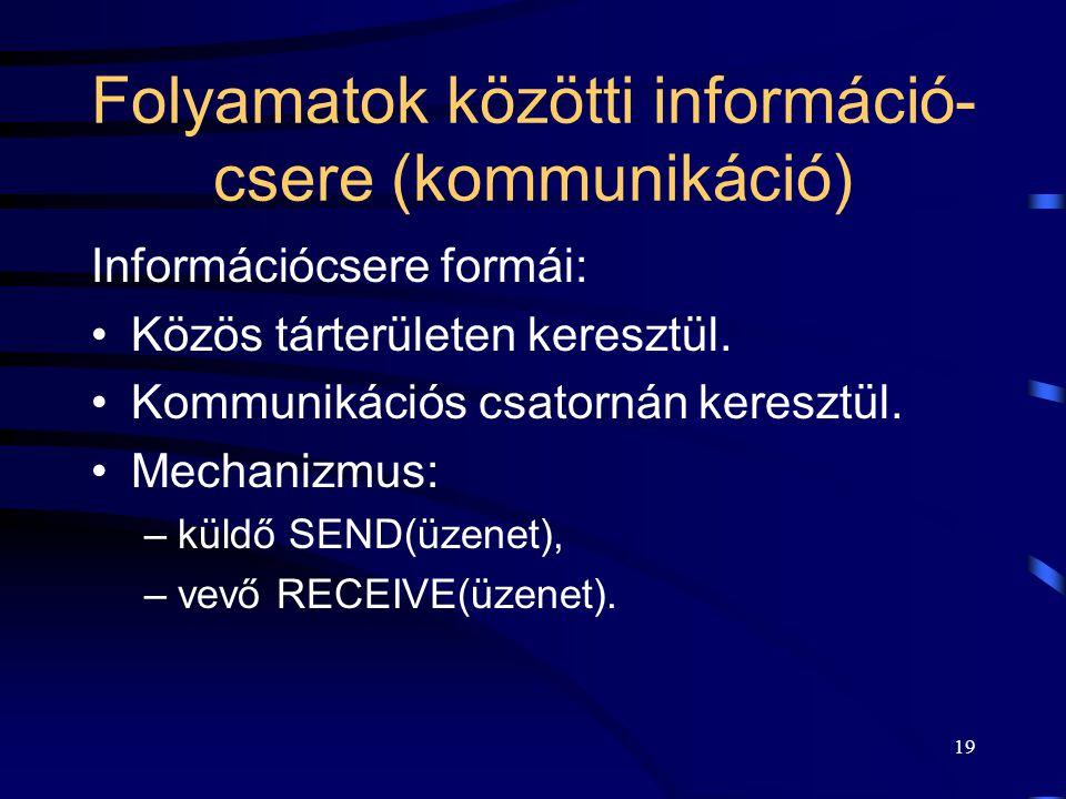 18 Holtpont - éheztetés A szinkronizáció problémájához kapcsolódó fogalmak: –Holtpont - a rendszer egészére vonatkozó fogalom: Holtpont akkor áll elő,
