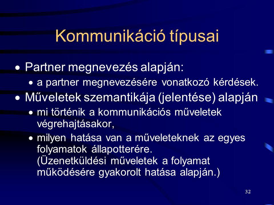 31 Rendszerezési szempontok (tartalom)  Kommunikáció típusai:  a partner megnevezés módja (1.),  a műveletek hatása (szemantikája) (2-3.).  Csator