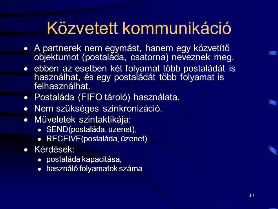 36 Közvetett kommunikáció Postaláda (mail box) (kommunikációs közeg) send(postaláda, üzenet) receive(postaláda, üzenet) A folyamat üzenet B folyamat ü