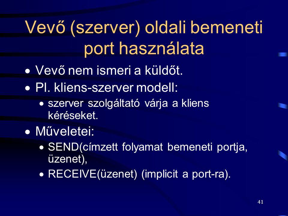 40 Vevő oldali bemeneti port Kommunikációs közeg (operációs rendszer) send(P, üzenet)receive(üzenet) Kliens üzenet Szerver üzenet P: bemeneti port
